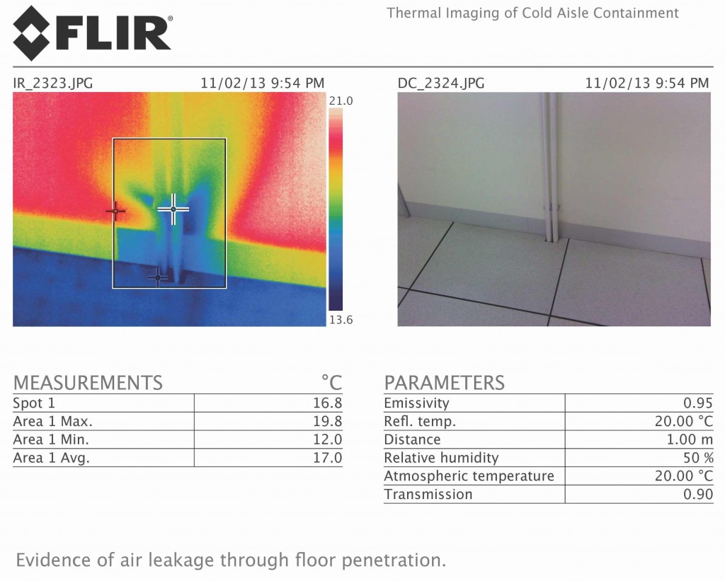Raised floor leakage thermal imaging